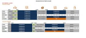 Organisation temps scolaire Tordères et Llauro